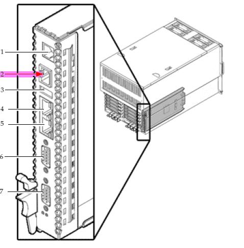 M4000  M5000 XSCF location