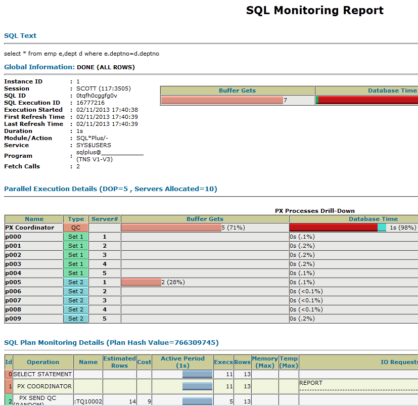 Beginners Guide to Monitoring SQL Statements with Real-Time