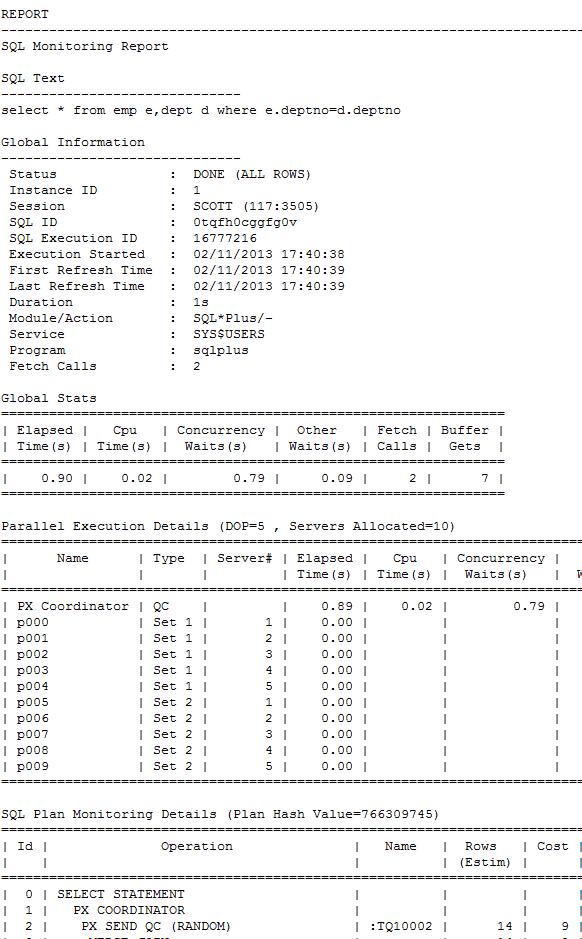 Real-Time SQL Monitoring